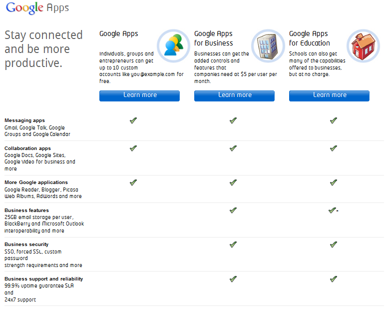 Google Cloud Computing Services - List of Free and Paid Cloud Apps
