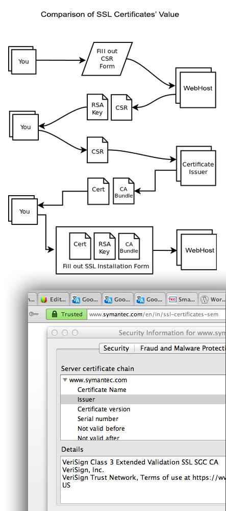 Comparison-of-SSL-Certificates-Cost