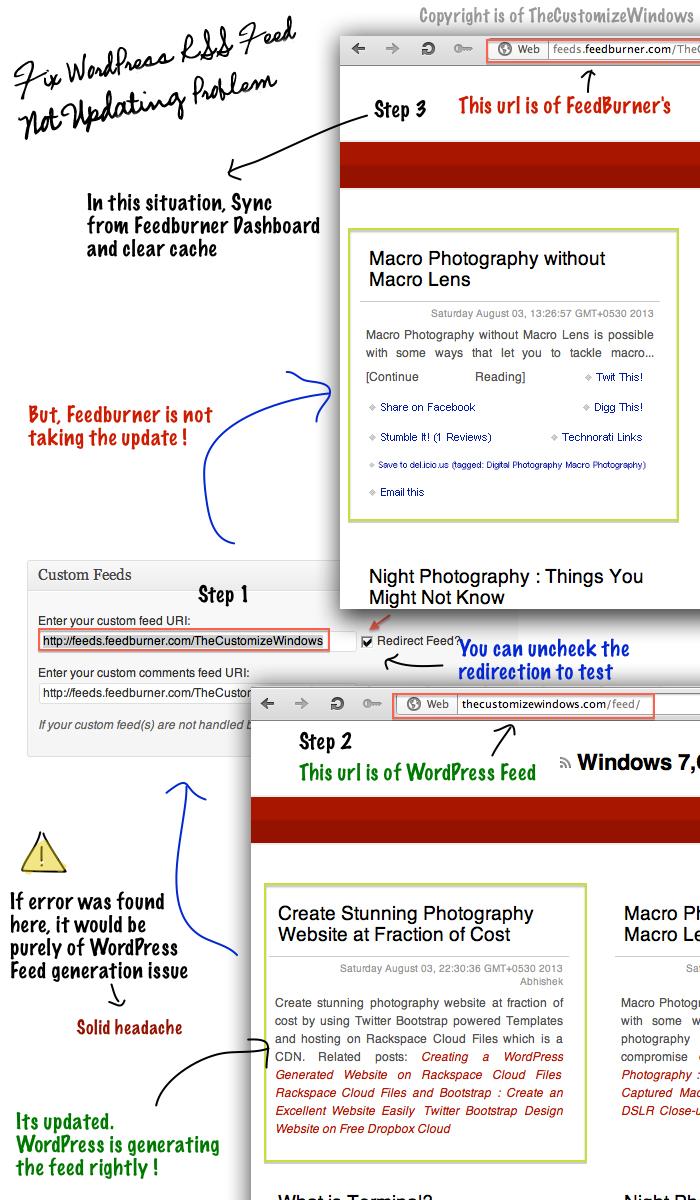 Fix-WordPress-RSS-Feed-Not-Updating-Problem