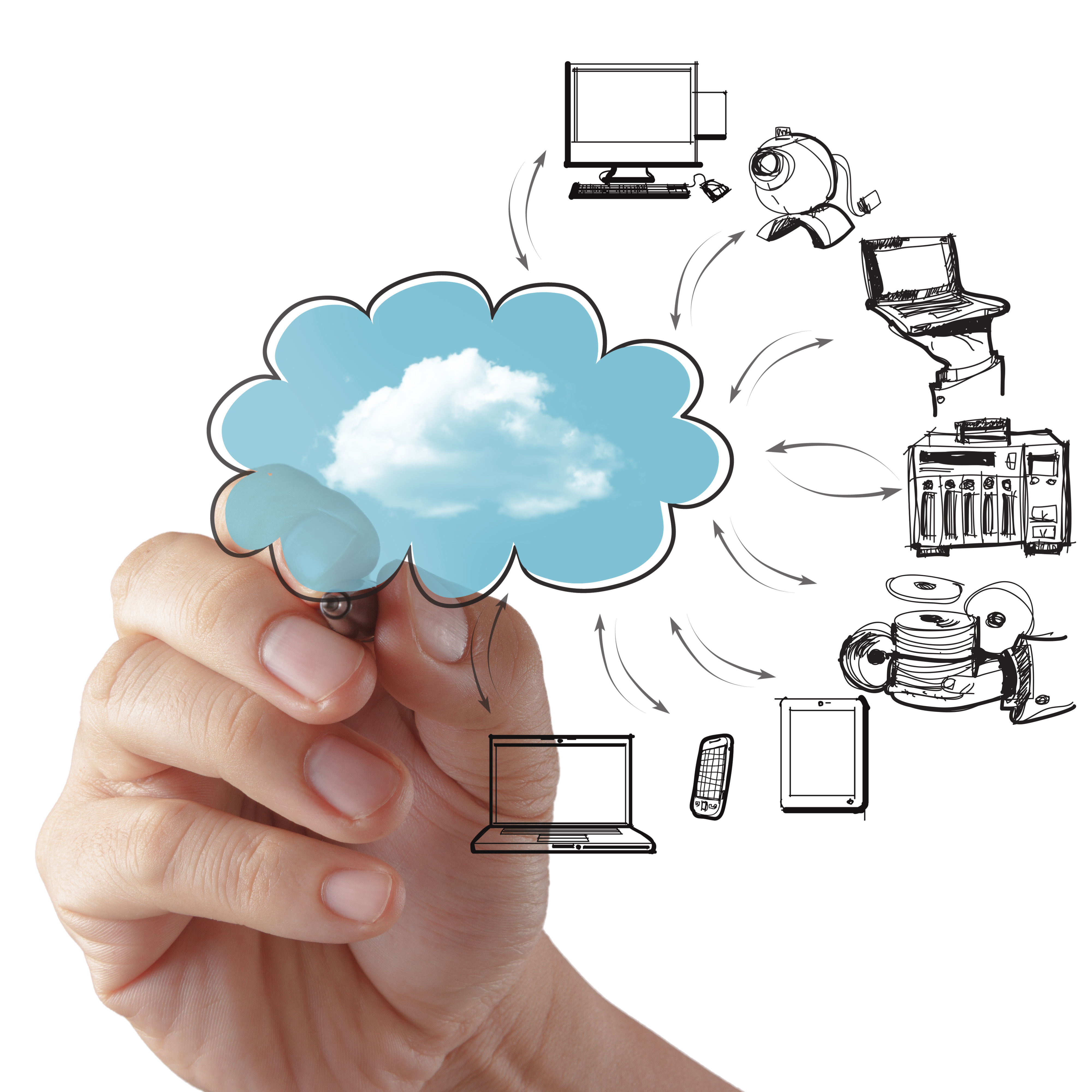 Good Websites and Blogs on Cloud Computing
