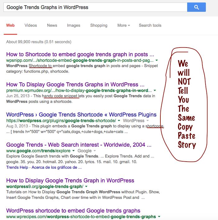 Google Trends Graphs in WordPress Post