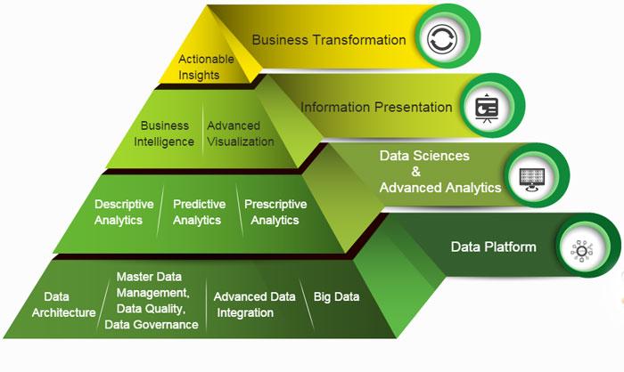 Social Impact of Big Data - Part 2